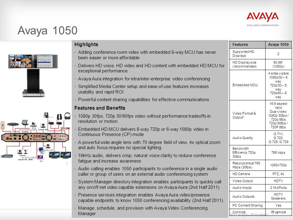2011 Avaya – Proprietary. 17 Avaya 1050 FeaturesAvaya 1050 Supported HD Displays 2 HD Display size (recommended) 50-65 (1080p) Embedded MCU 4 sites vi