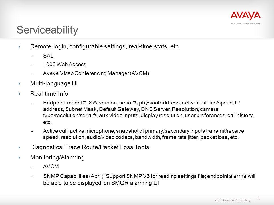 2011 Avaya – Proprietary. 19 Serviceability Remote login, configurable settings, real-time stats, etc. – SAL – 1000 Web Access – Avaya Video Conferenc