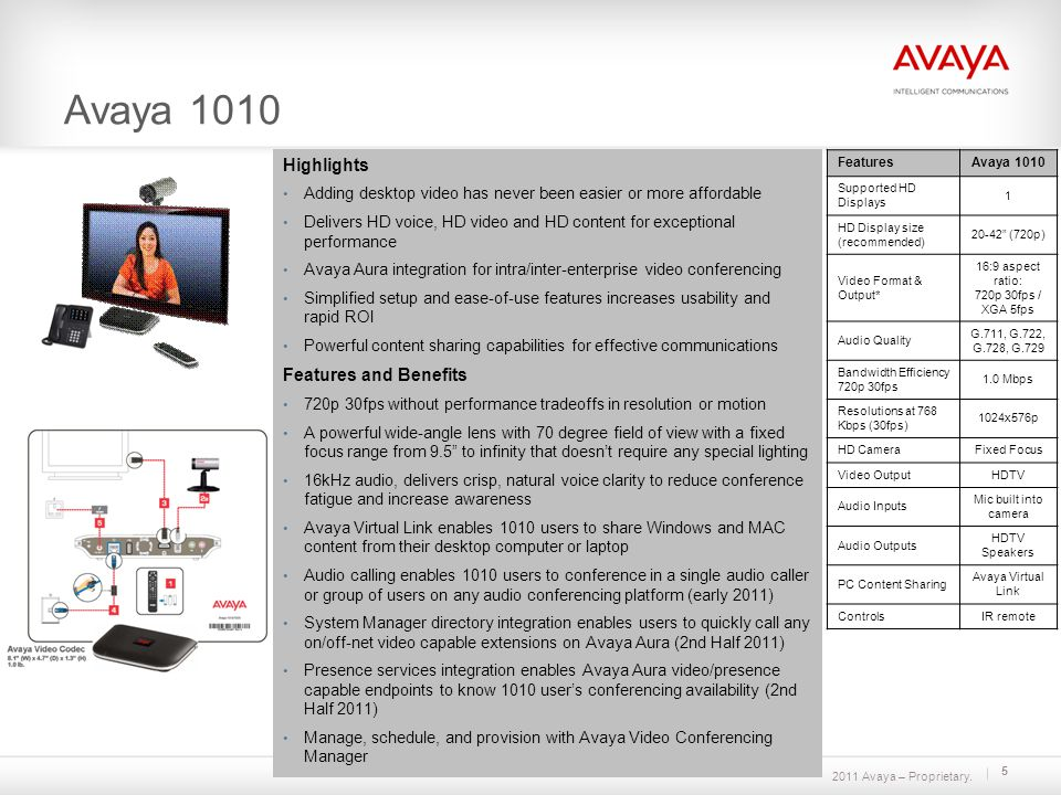 2011 Avaya – Proprietary. 5 Avaya 1010 FeaturesAvaya 1010 Supported HD Displays 1 HD Display size (recommended) 20-42 (720p) Video Format & Output* 16