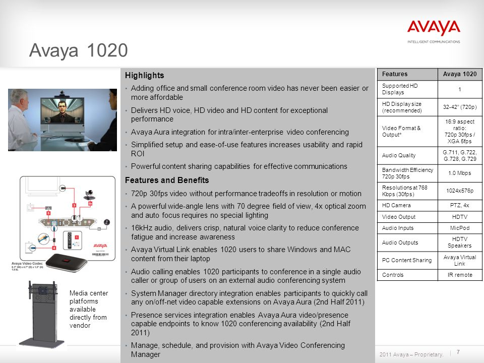 2011 Avaya – Proprietary. 7 Avaya 1020 FeaturesAvaya 1020 Supported HD Displays 1 HD Display size (recommended) 32-42 (720p) Video Format & Output* 16