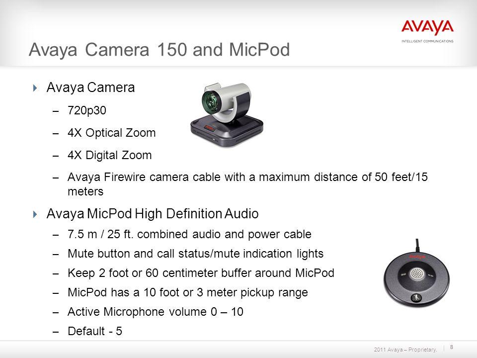 2011 Avaya – Proprietary. Avaya Camera 150 and MicPod Avaya Camera – 720p30 – 4X Optical Zoom – 4X Digital Zoom – Avaya Firewire camera cable with a m