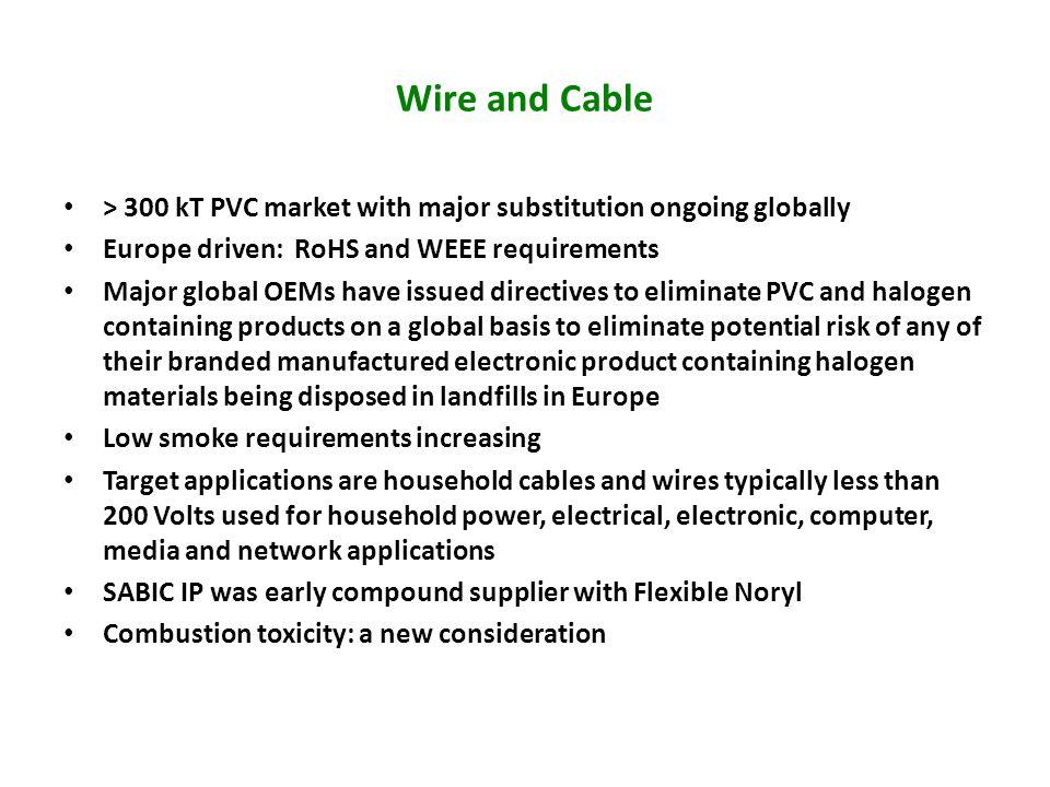 TPE Compounds based on Renewable Raw Materials Source: Robert Eller Associates LLC 2010 29