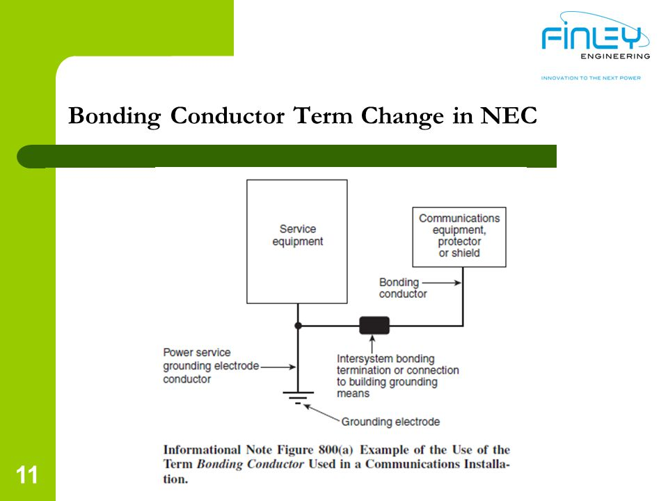 Bonding Conductor Term Change in NEC 11