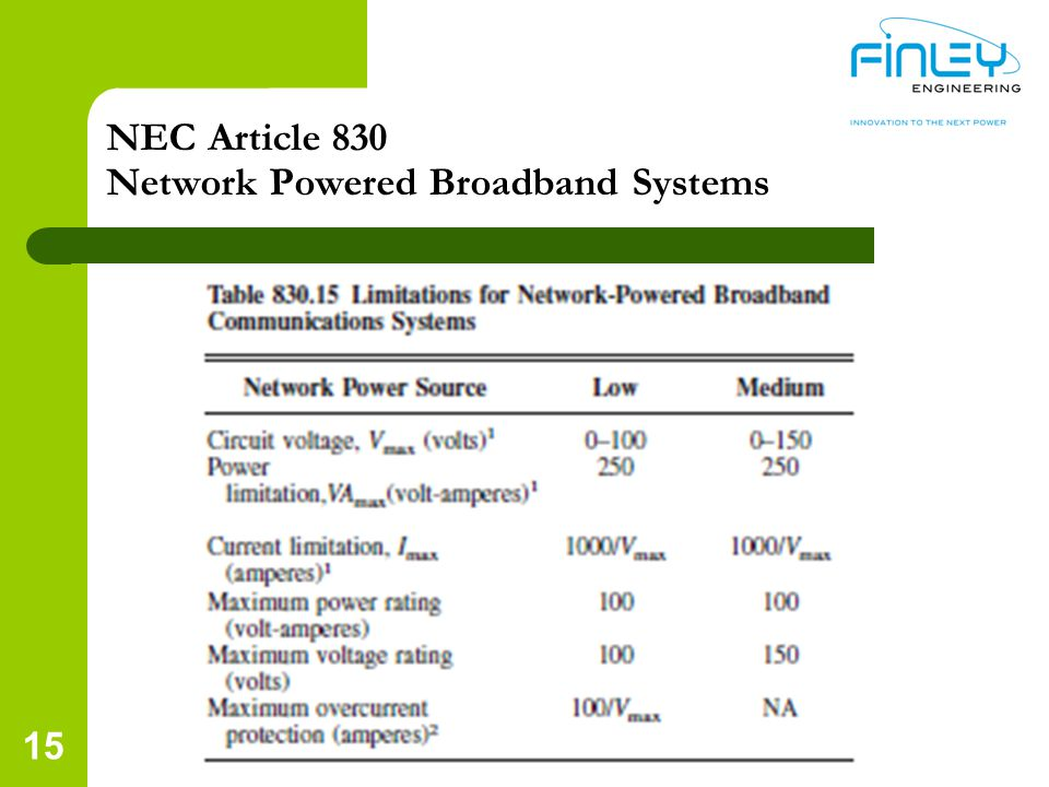 NEC Article 830 Network Powered Broadband Systems 15