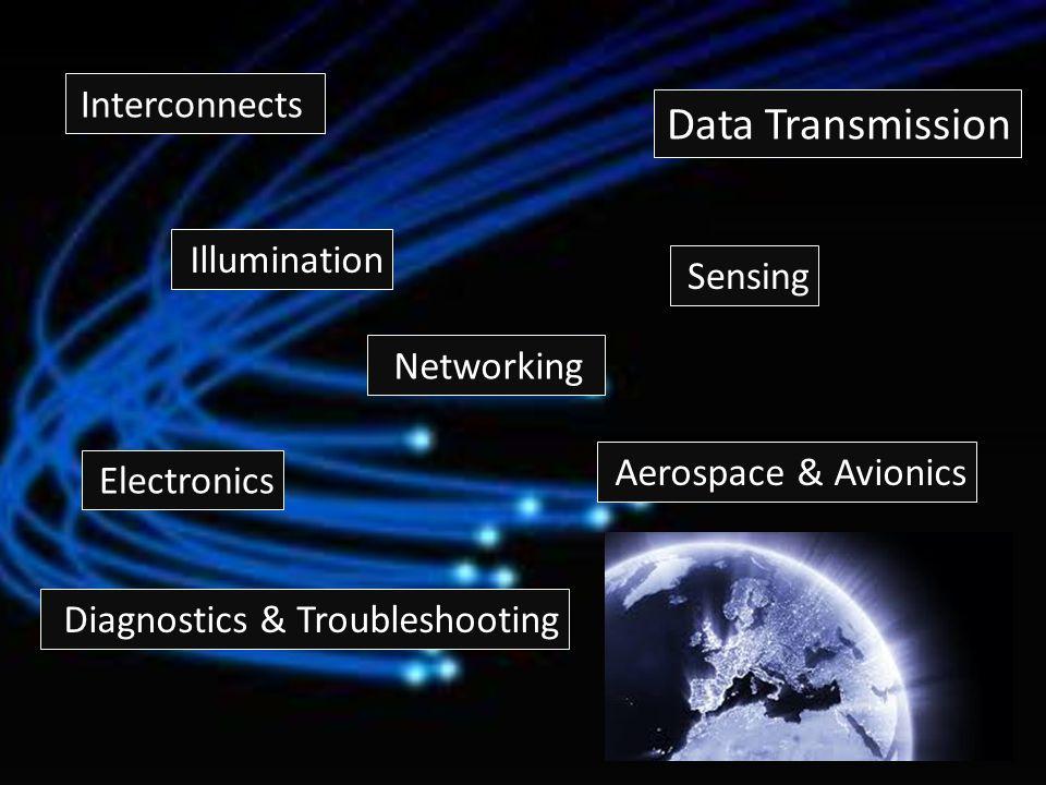 Interconnects Networking Aerospace & Avionics Data Transmission Sensing Electronics Diagnostics & Troubleshooting Illumination