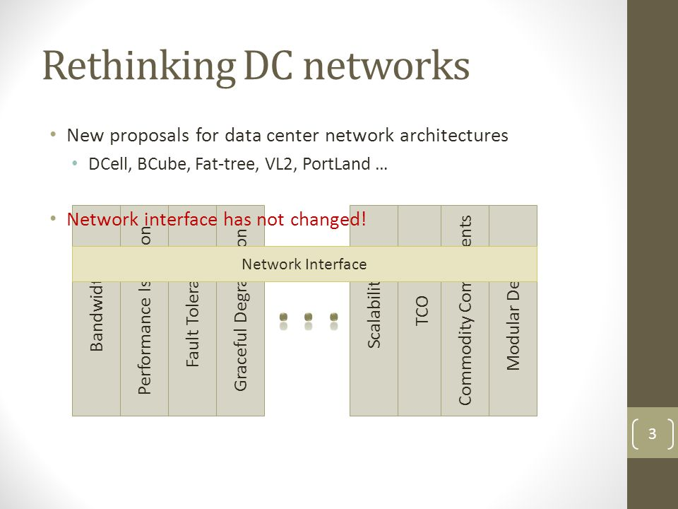 Performance Isolation Bandwidth Fault Tolerance Graceful Degradation Scalability TCO Commodity Components Modular Design Rethinking DC networks New proposals for data center network architectures DCell, BCube, Fat-tree, VL2, PortLand … Network interface has not changed.