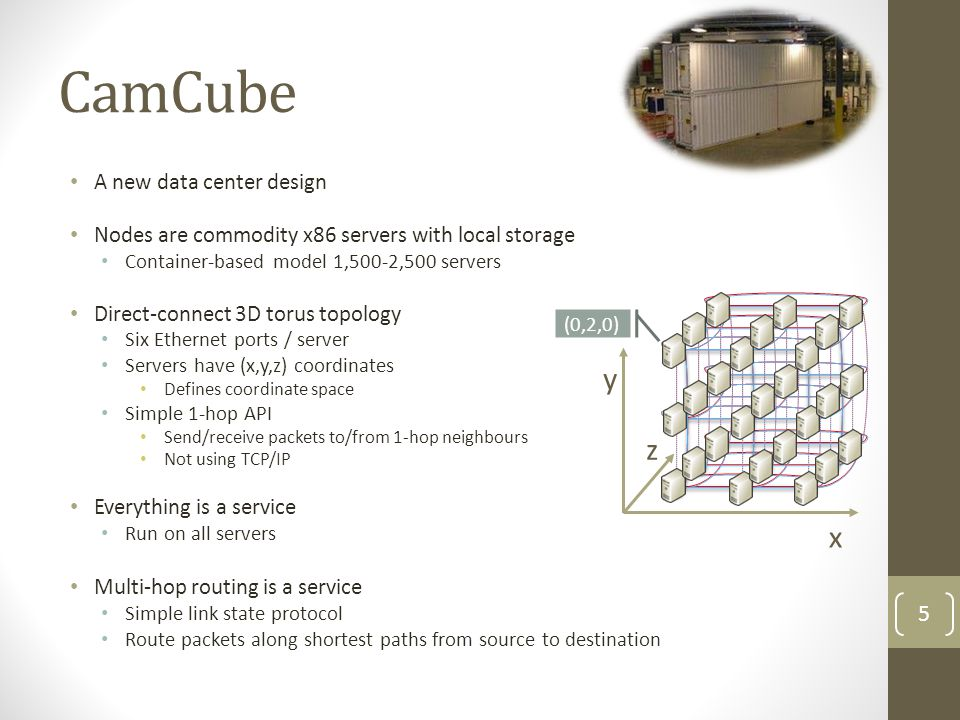 Development experience Built many data center services on CamCube E.g.