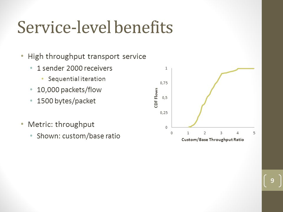 Service-level benefits High throughput transport service 1 sender 2000 receivers Sequential iteration 10,000 packets/flow 1500 bytes/packet Metric: throughput Shown: custom/base ratio 9