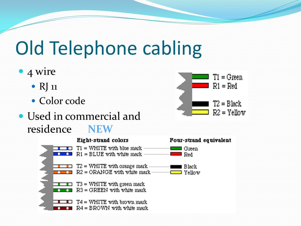 Old Telephone cabling 4 wire RJ 11 Color code Used in commercial and residence NEW