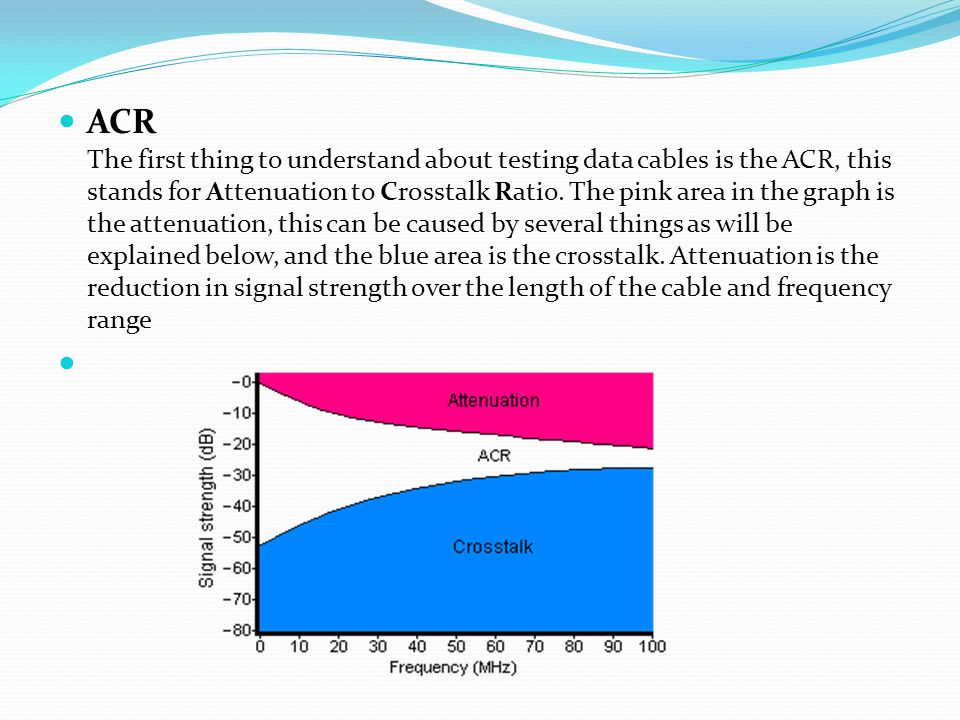 ACR The first thing to understand about testing data cables is the ACR, this stands for Attenuation to Crosstalk Ratio. The pink area in the graph is