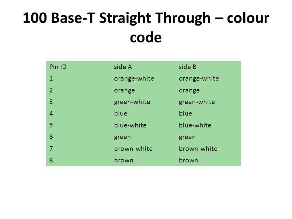 100 Base-T Straight Through – colour code Pin IDside Aside B 1orange-white 2orange 3green-white 4blue 5blue-white 6green 7brown-white 8brown
