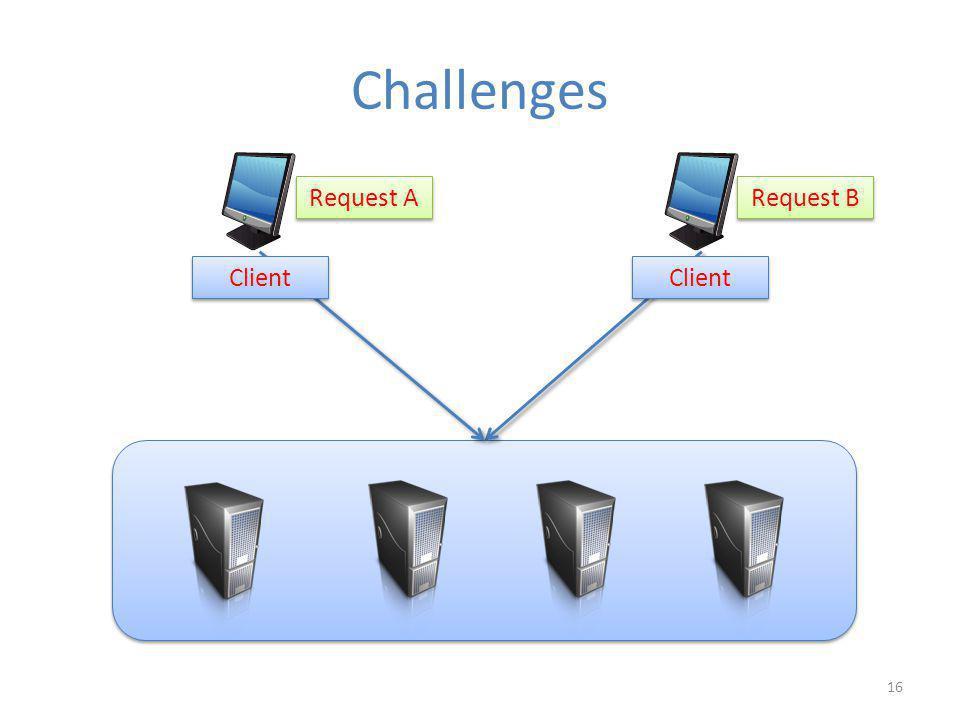 Challenges 16 Request A Request B Client