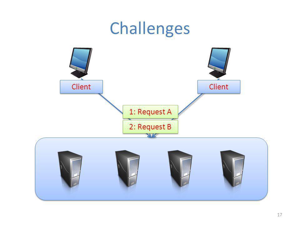 Challenges 17 2: Request B 1: Request A Client