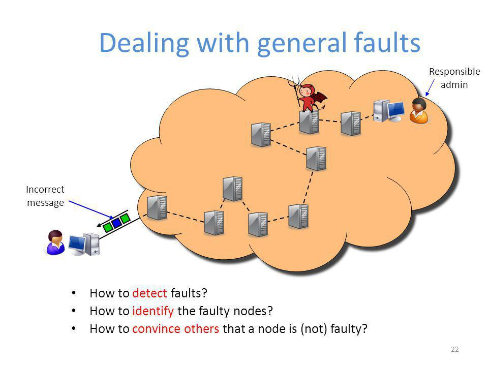 Dealing with general faults How to detect faults. How to identify the faulty nodes.