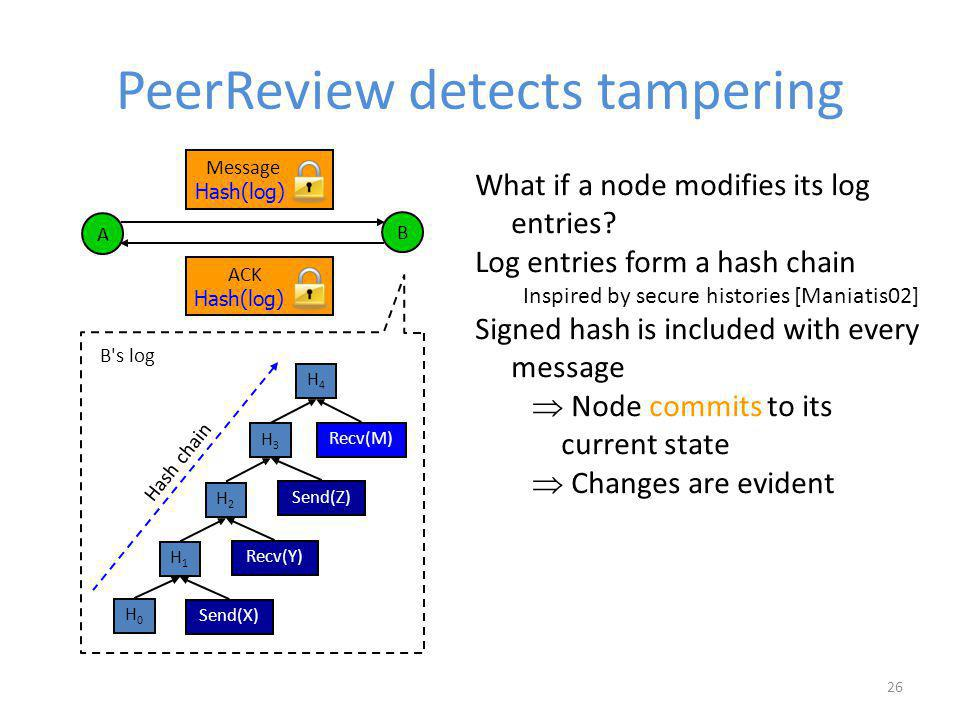 PeerReview detects tampering 26 A B Message Hash chain Send(X) Recv(Y) Send(Z) Recv(M) H0H0 H1H1 H2H2 H3H3 H4H4 B s log ACK What if a node modifies its log entries.