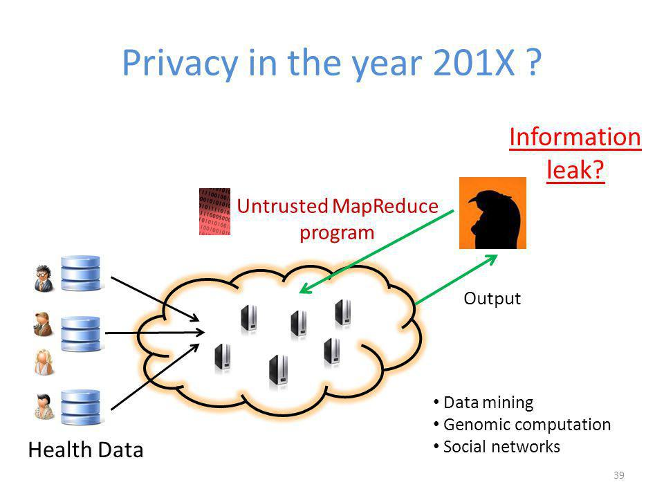Privacy in the year 201X . 39 Output Information leak.