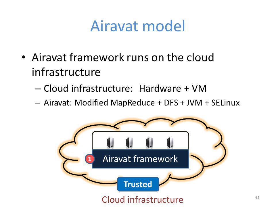 Airavat model Airavat framework runs on the cloud infrastructure – Cloud infrastructure: Hardware + VM – Airavat: Modified MapReduce + DFS + JVM + SELinux 41 Cloud infrastructure Airavat framework 1 Trusted