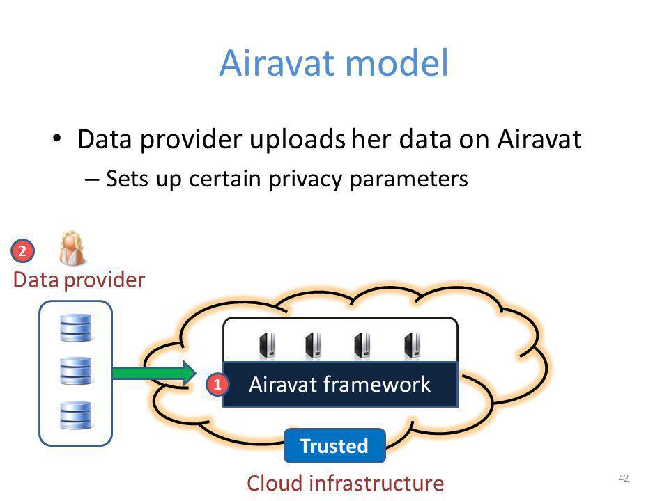 Airavat model Data provider uploads her data on Airavat – Sets up certain privacy parameters 42 Cloud infrastructure Data provider 2 Airavat framework 1 Trusted