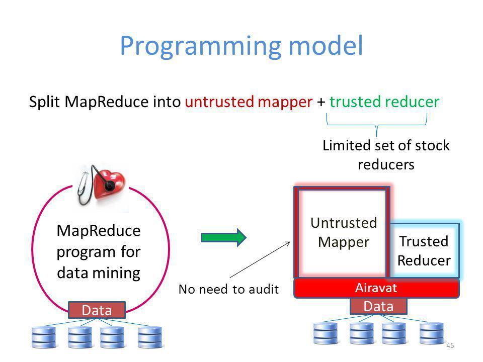 Programming model 45 MapReduce program for data mining Split MapReduce into untrusted mapper + trusted reducer Data No need to audit Airavat Untrusted Mapper Trusted Reducer Limited set of stock reducers