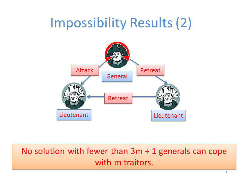 Lamport-Shostak-Pease Algorithm Algorithm OM(0) – The general sends his value to every lieutenant.