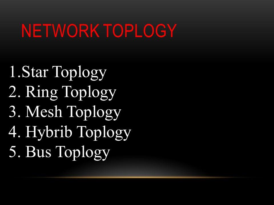 NETWORK TOPLOGY 1.Star Toplogy 2. Ring Toplogy 3. Mesh Toplogy 4. Hybrib Toplogy 5. Bus Toplogy