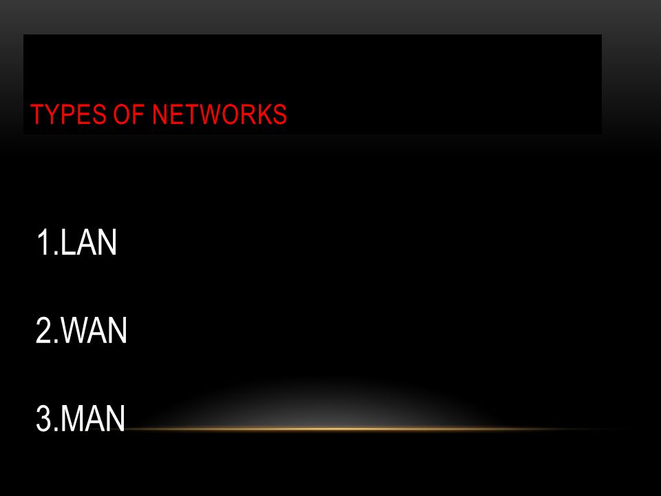TYPES OF NETWORKS 1.LAN 2.WAN 3.MAN