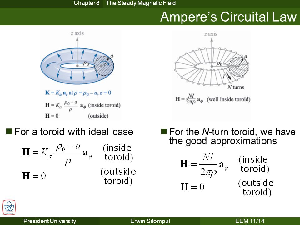 President UniversityErwin SitompulEEM 11/14 Amperes Circuital Law Chapter 8The Steady Magnetic Field For a toroid with ideal case For the N-turn toroi