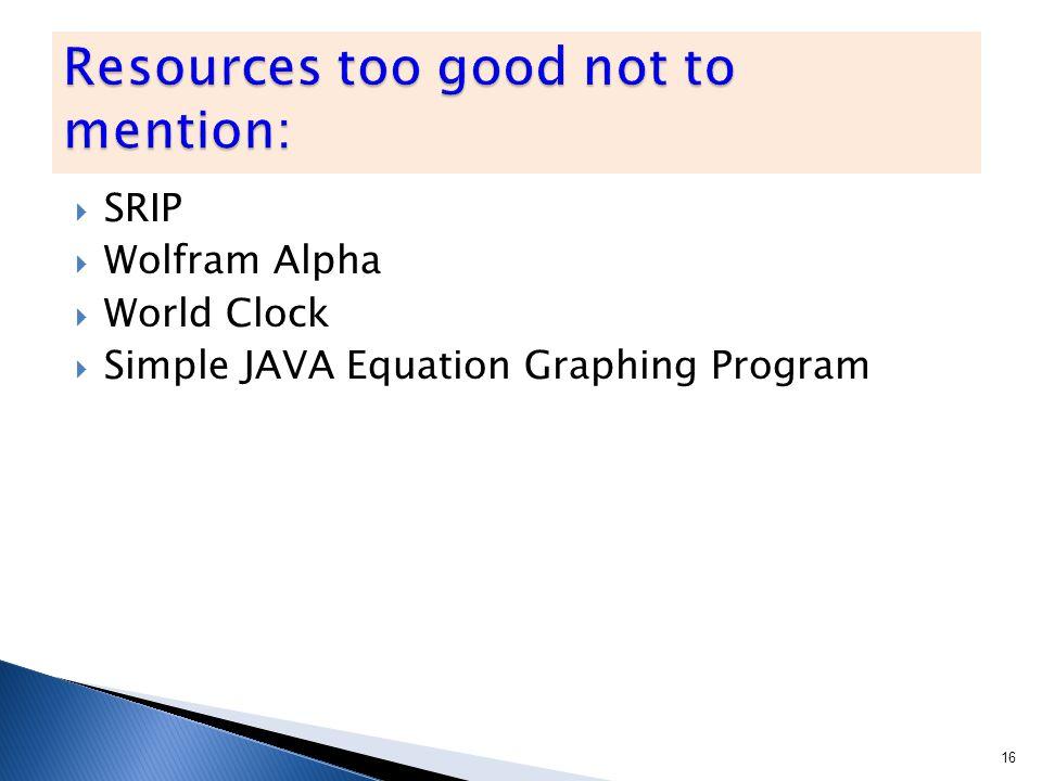 SRIP Wolfram Alpha World Clock Simple JAVA Equation Graphing Program 16