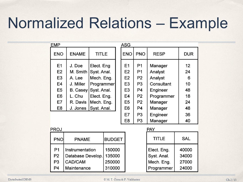 Distributed DBMS© M. T. Özsu & P. Valduriez Ch.2/15 Normalized Relations – Example