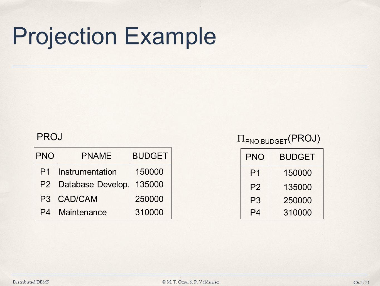 Distributed DBMS© M. T. Özsu & P. Valduriez Ch.2/21 Projection Example PNO,BUDGET (PROJ) PNOBUDGET P1150000 P2135000 P3250000 P4310000 PROJ PNOBUDGET