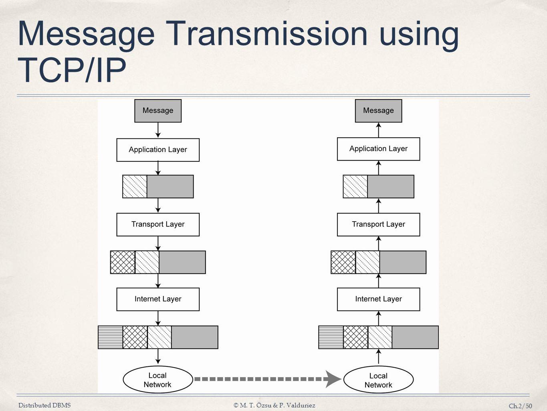 Distributed DBMS© M. T. Özsu & P. Valduriez Ch.2/50 Message Transmission using TCP/IP