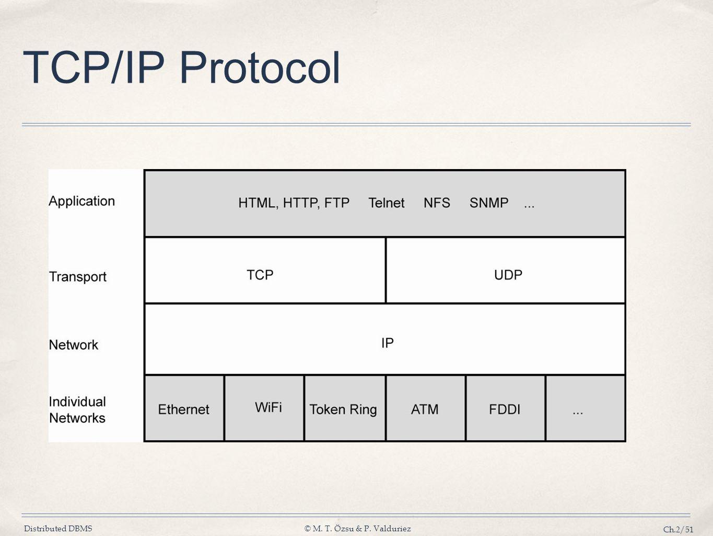 Distributed DBMS© M. T. Özsu & P. Valduriez Ch.2/51 TCP/IP Protocol
