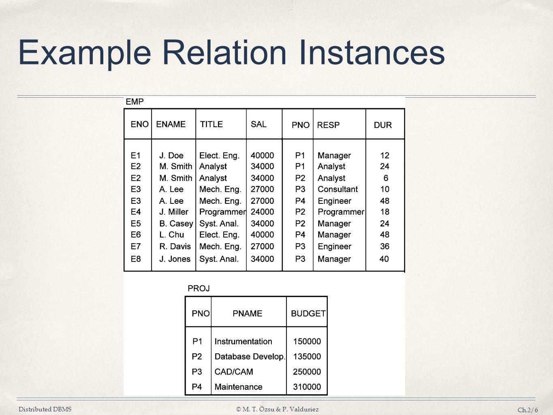Distributed DBMS© M. T. Özsu & P. Valduriez Ch.2/6 Example Relation Instances