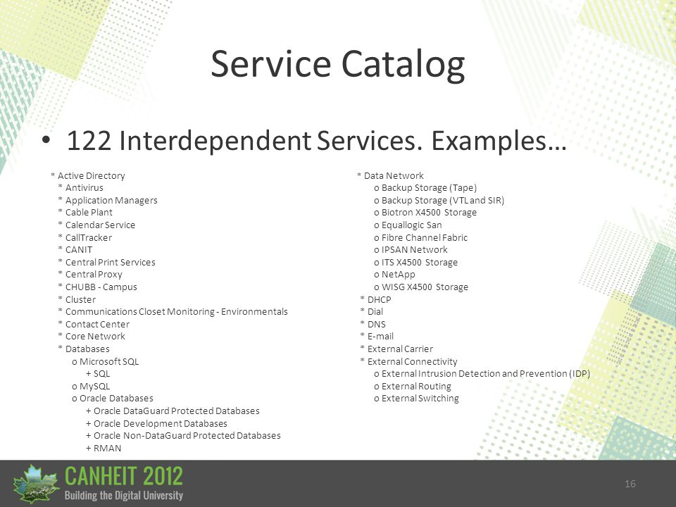 16 Service Catalog 122 Interdependent Services.