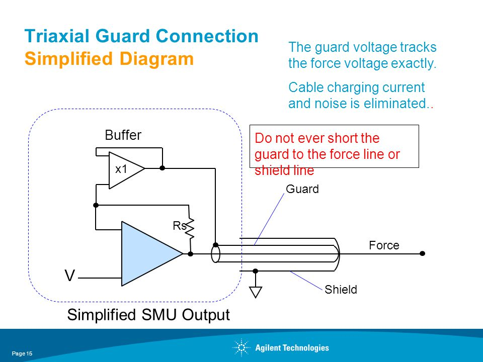 Triaxial Guard Connection Simplified Diagram The guard voltage tracks the force voltage exactly. Cable charging current and noise is eliminated.. x1 B
