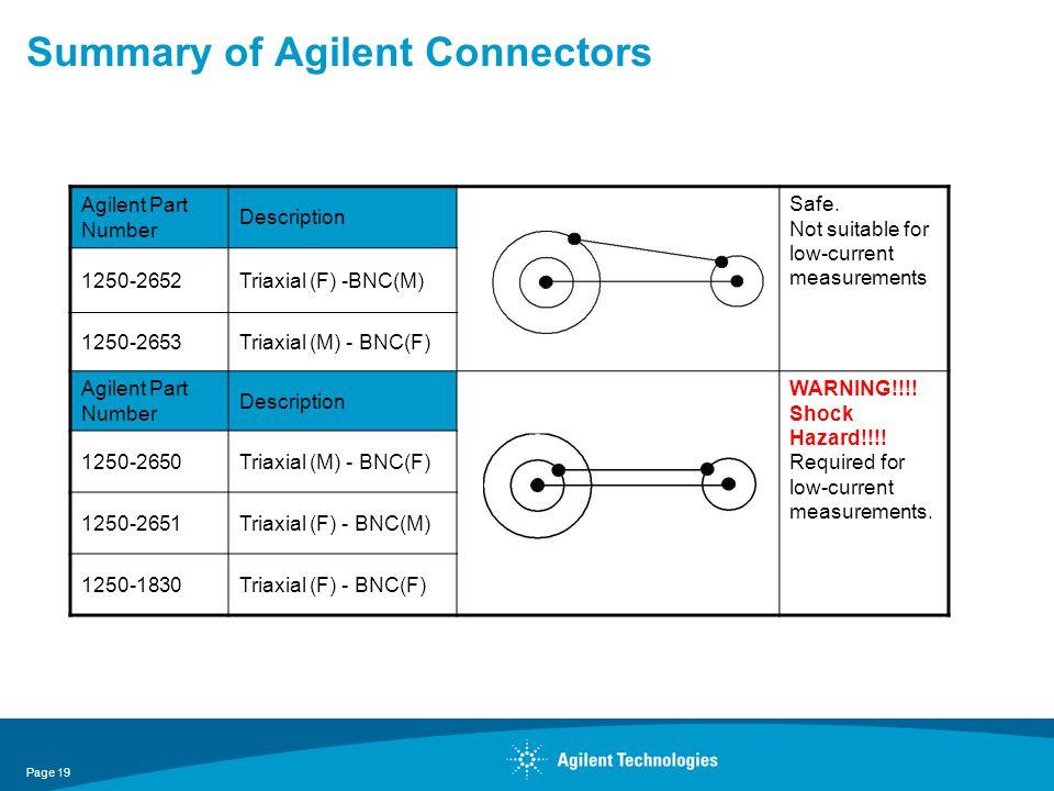 Summary of Agilent Connectors Agilent Part Number Description Safe. Not suitable for low-current measurements 1250-2652Triaxial (F) -BNC(M) 1250-2653T