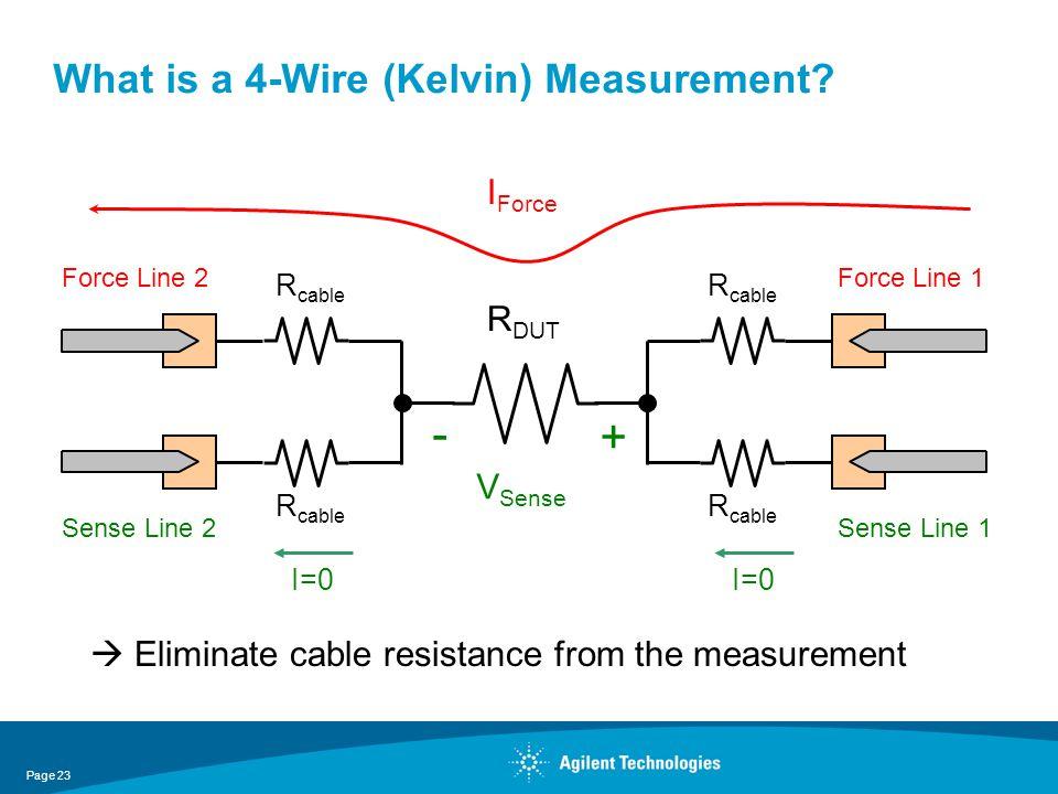 What is a 4-Wire (Kelvin) Measurement? R cable I Force + - V Sense I=0 Force Line 1Force Line 2 Sense Line 1Sense Line 2 R DUT Eliminate cable resista