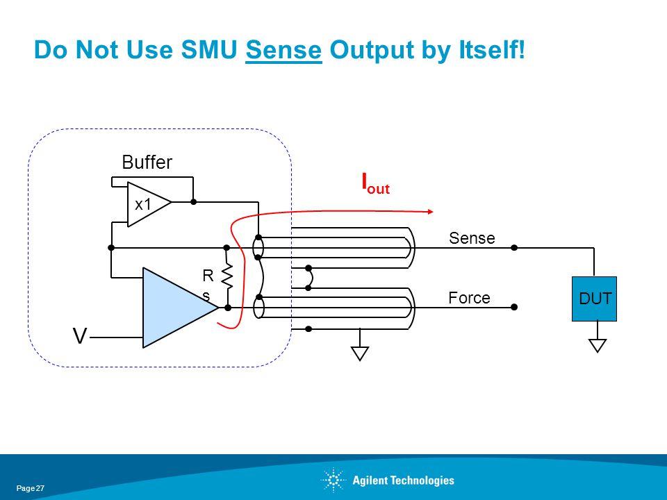 Do Not Use SMU Sense Output by Itself! DUT x1 Buffer Force V RsRs Sense I out Page 27