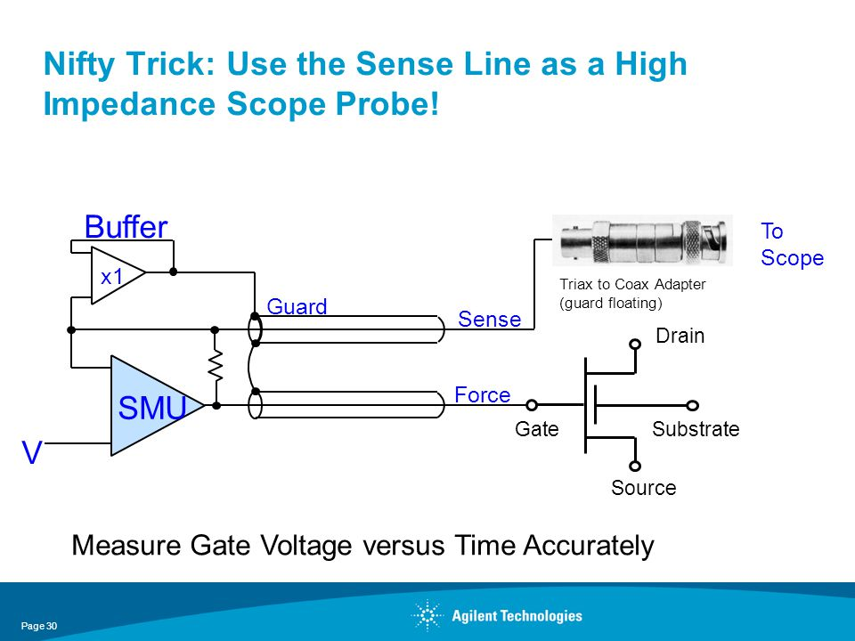 x1 Buffer SMU Guard Sense Force V Source Gate Drain Substrate Measure Gate Voltage versus Time Accurately Triax to Coax Adapter (guard floating) To Sc