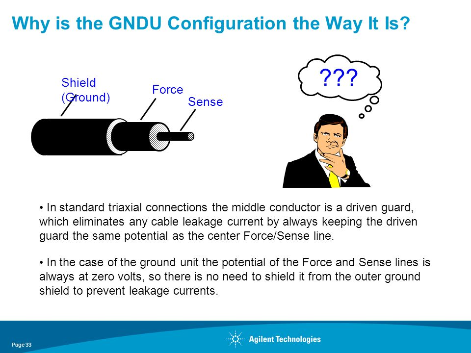 Why is the GNDU Configuration the Way It Is? Shield (Ground) Force Sense ??? In standard triaxial connections the middle conductor is a driven guard,
