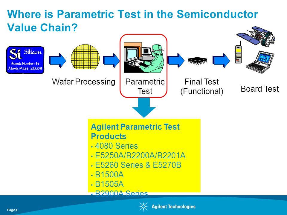 Where is Parametric Test in the Semiconductor Value Chain? Agilent Parametric Test Products 4080 Series E5250A/B2200A/B2201A E5260 Series & E5270B B15
