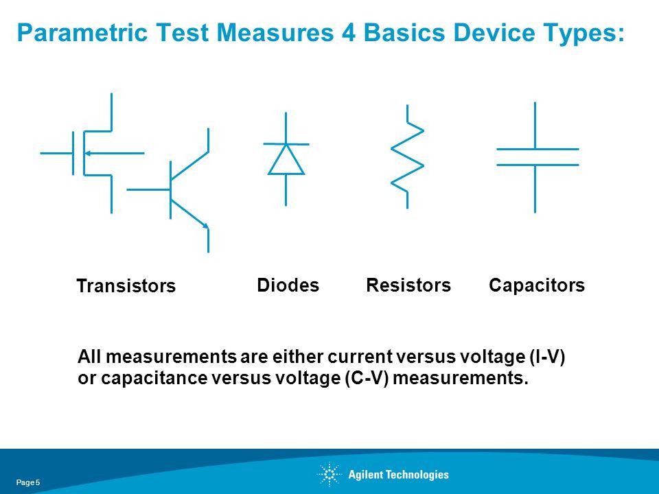 Parametric Test Measures 4 Basics Device Types: Transistors DiodesResistors Capacitors All measurements are either current versus voltage (I-V) or cap