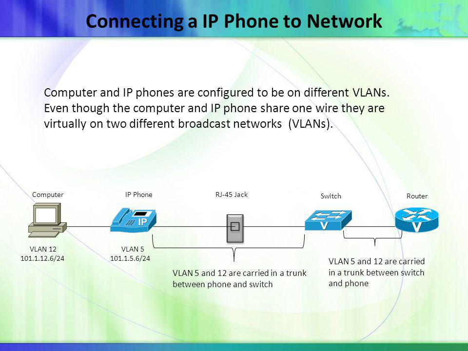 Connecting a IP Phone to Network Computer IP PhoneRJ-45 Jack SwitchRouter VLAN /24 VLAN /24 VLAN 5 and 12 are carried in a trunk between phone and switch VLAN 5 and 12 are carried in a trunk between switch and phone Computer and IP phones are configured to be on different VLANs.