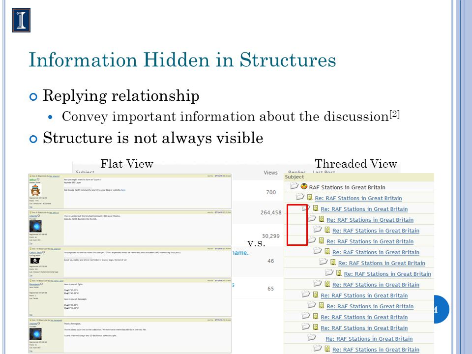 Information Hidden in Structures Replying relationship Convey important information about the discussion [2] Structure is not always visible Flat ViewThreaded View v.s.
