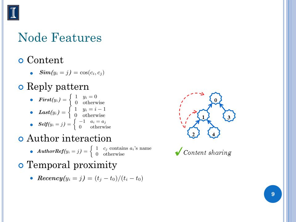 Node Features Content Reply pattern Author interaction Temporal proximity 0 1 2 3 4 Content sharing 9