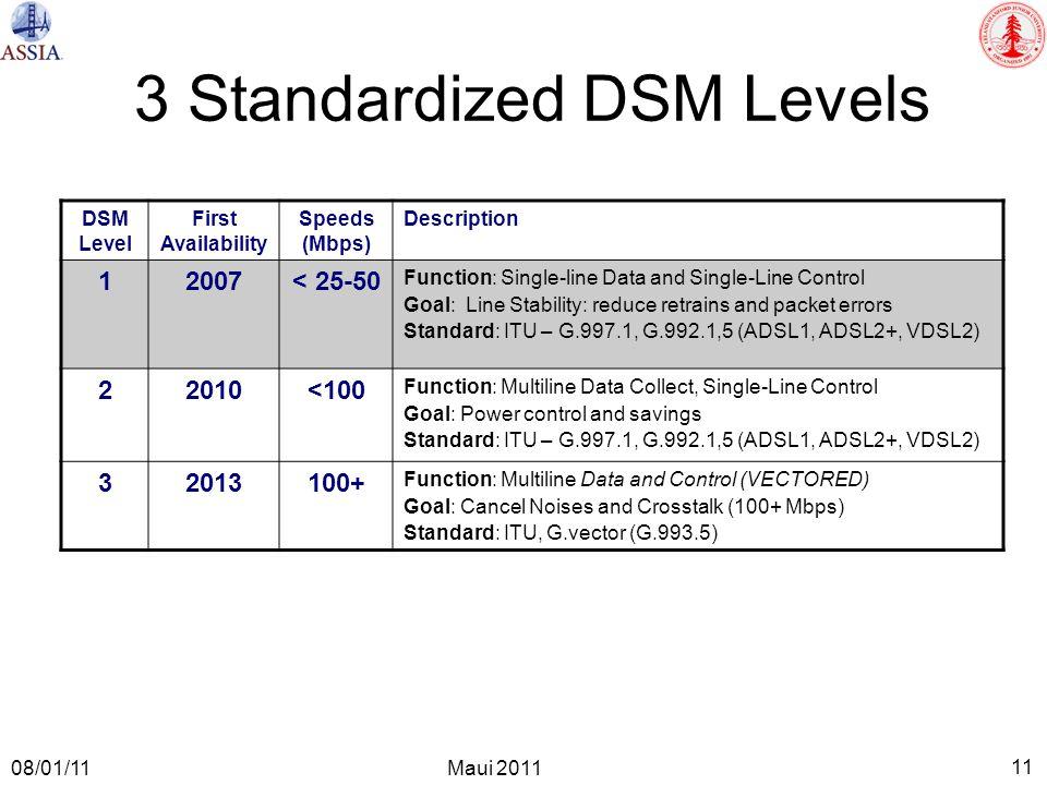 11 Maui 2011 08/01/11 DSM Level First Availability Speeds (Mbps) Description 12007< 25-50 Function: Single-line Data and Single-Line Control Goal: Lin