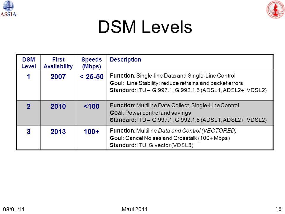 18 Maui 2011 08/01/11 DSM Level First Availability Speeds (Mbps) Description 12007< 25-50 Function: Single-line Data and Single-Line Control Goal: Lin
