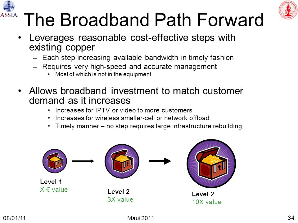 34 Maui 2011 08/01/11 The Broadband Path Forward Leverages reasonable cost-effective steps with existing copper –Each step increasing available bandwidth in timely fashion –Requires very high-speed and accurate management Most of which is not in the equipment Allows broadband investment to match customer demand as it increases Increases for IPTV or video to more customers Increases for wireless smaller-cell or network offload Timely manner – no step requires large infrastructure rebuilding Level 1 X value Level 2 3X value Level 2 10X value