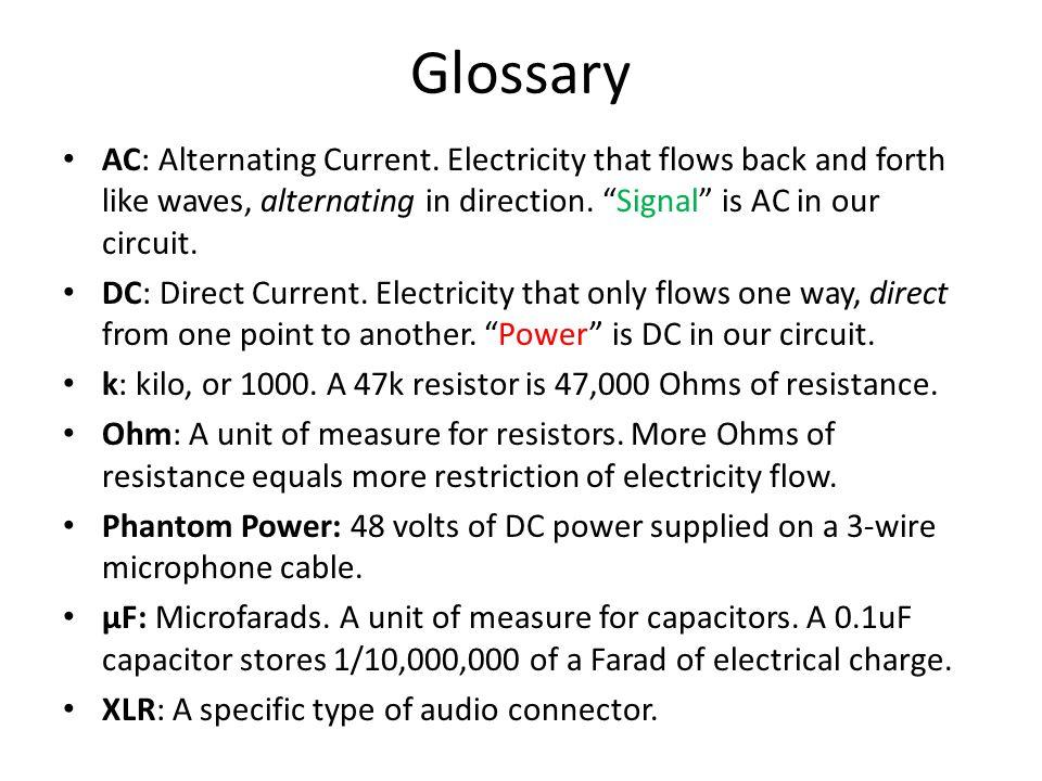 Glossary AC: Alternating Current.