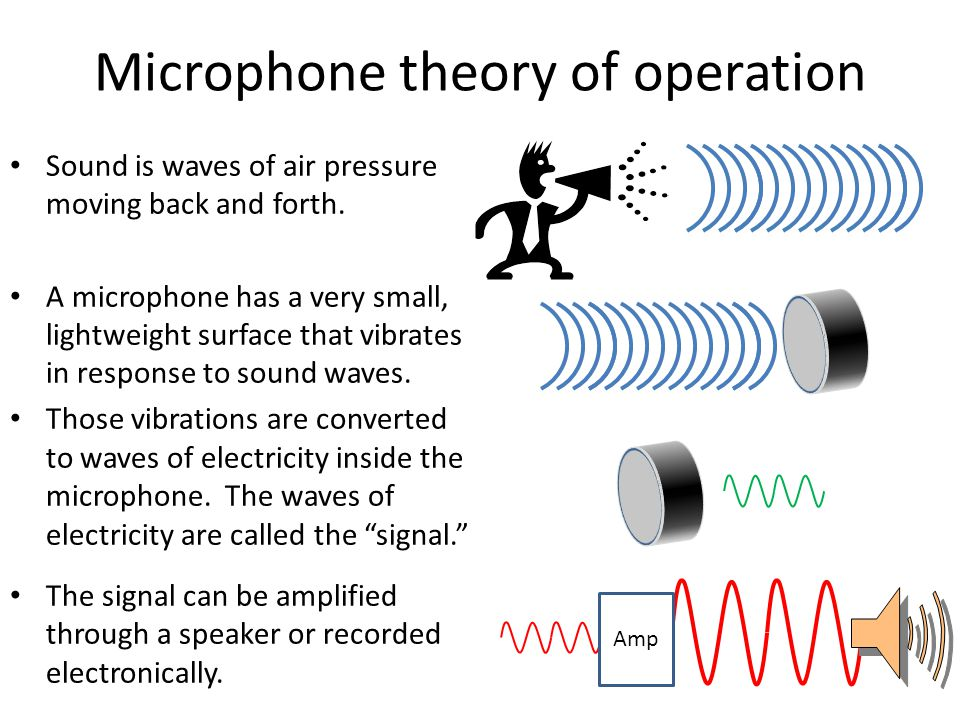 Microphone theory of operation Sound is waves of air pressure moving back and forth.